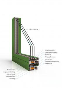Stilisierter Fensterprofilquerschnitt der Gemeinschaftsmarke ALU-FENSTER